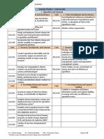 Annex A CC_Typologies_FY 2016-1.pdf