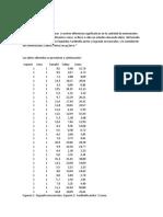 Analisis Multifactorial