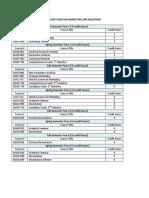 Study Plan for Marketing Specialization
