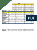 Cuenta Tesorería EDI.xlsx - TESORERIA