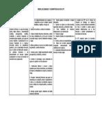 Perfil y Competencias Fin Cft
