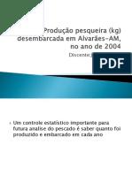 Produção Pesqueira (Kg)-AM