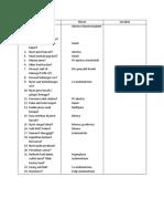 anamnesis diskel 7