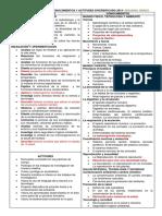 Cartel de Capac 2doconocimientos y Actit Diversifi2013