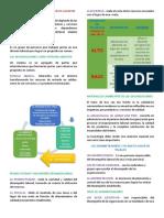 Resumen de Organizacion(1).pdf