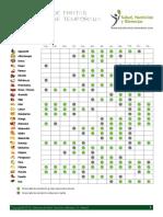 DUPUIS, Juan M - Calendario frutas y verduras de temporada.pdf
