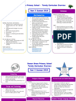Year 3 Parent Plan Summer 2017 2018