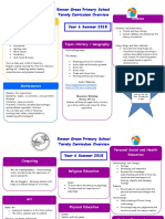 Year 6 Parent Plan Summer 2017 2018