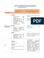 Matriz 2 Herramientas Dinamizadoras Para El Cambio Institucional