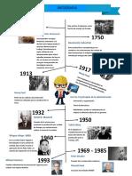 infografia termanda