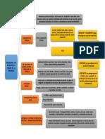 Mejorando las relaciones a través de la biodanza.docx
