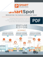 Smartspot Brochure