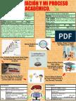 Fichas Conceptuales, Bibliográficas e Infografía.  .pdf