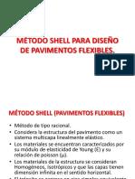 4._Diapositivas Método SHELL