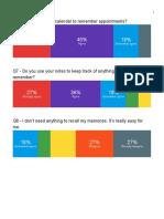 Survey results percentage