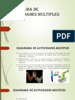 Diagrama de Actividades Multiples