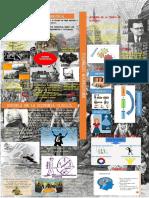 Infografía – Revolucion Industrial.3