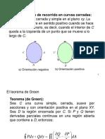 Teorema Green Stokes Divergencia
