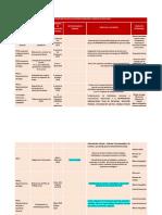 Carta Descriptiva de Las Acciones a Realizar y Periodo de Ejecución