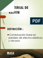 Material de Kelvin
