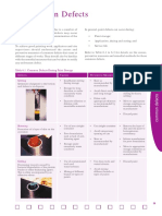 Common Defects of Paint