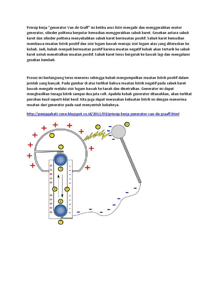 Cara Kerja Generator Van De Graff Secara Singkat - Info ...