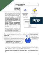 Conceptos básicos química