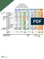 Document #9B.1 - FY2011 Budget Update