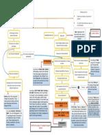 Psychodynamics Adobo PDF