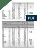 Lista_Cambio_Transmissao 50.pdf
