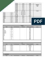 Lista_Cambio_Transmissao 71.pdf