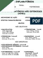 Anti Inflamatorios 2017 1