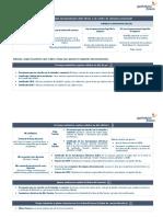 ES Documentacion Atencion Presencial 03032016