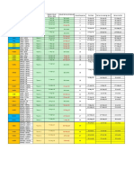 Schedule (Mould Delivery,1st Cast, Deliver to Holding, Deliver to Site)12April2018