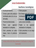 Diferencias+fundamentales de aditivos