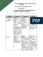 Cuadro_N_84.pdf