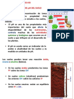 PRACTICA 04 2016 - pH DEL SUELO.pptx