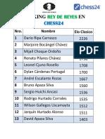 Ranking Rey de Reyes en Chess24 i