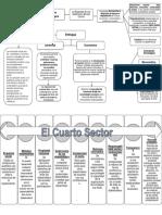 Innovación Social por Piero Campos