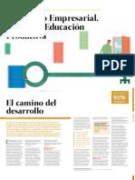 desarrollo empresarial.pdf
