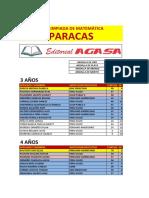 Res Paracas 2018