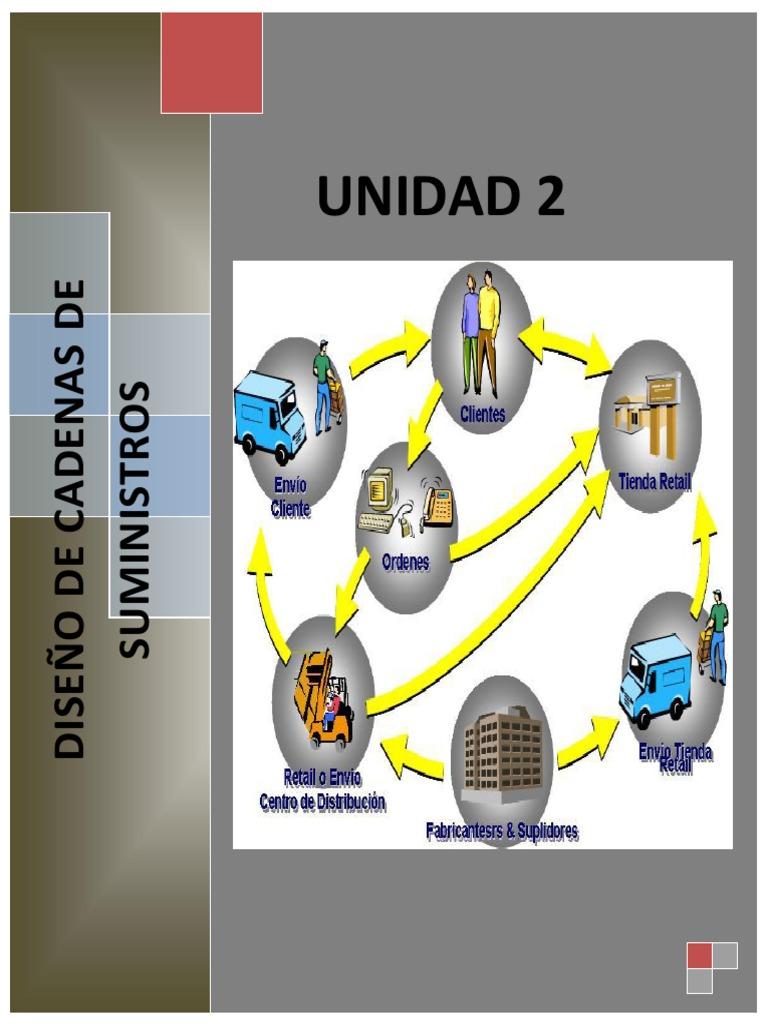Excepcional Muestra De Habilidades De Reanudar Servicio Al Cliente ...
