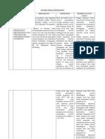Outline Jurnal