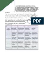papalia - assessment tool