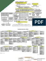 Organigramas_Poder_Judicial[1].pdf