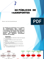 Sistemas Publicos de Transporte