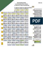 Anexo-8-4-Malla-Curricular-Telecomunicaciones.pdf