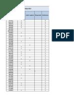 Estadistica General Bibliotecarios Proyecto 2014