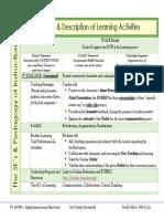loyola et630-mjrprj1 - e4 -evaluate 04-30-18
