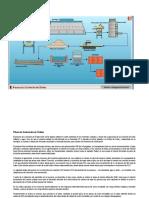 dcmel_procesooxidos_produccion
